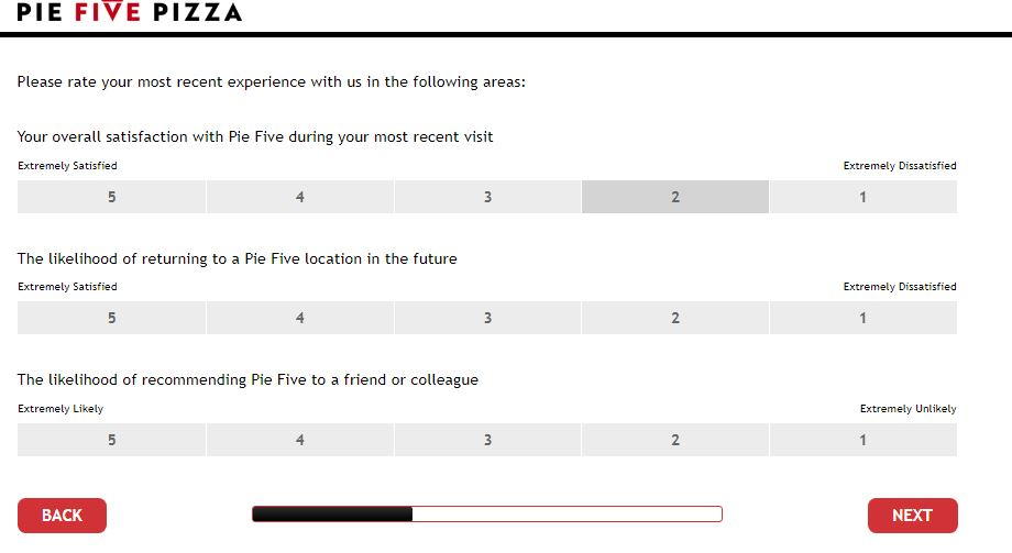 Pie Five Pizza Customer Experience Survey