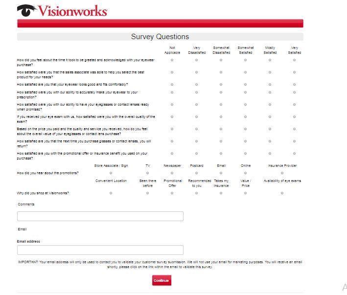 visionworks customer complaints
