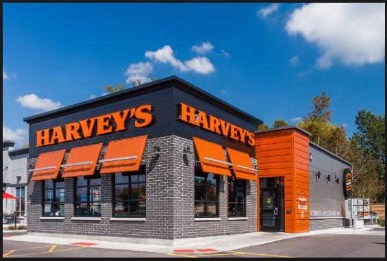 Harveys Customer Experience Survey