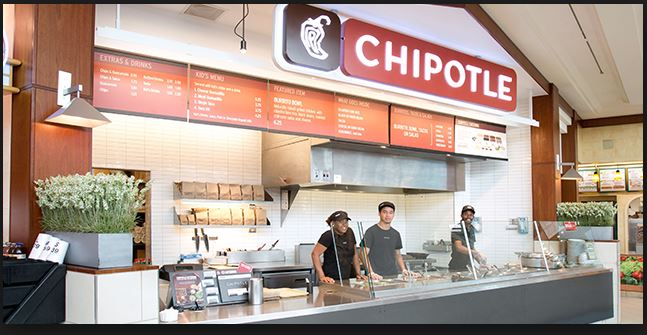 Customer Satisfaction Survey Sweepstakes - Chipotle
